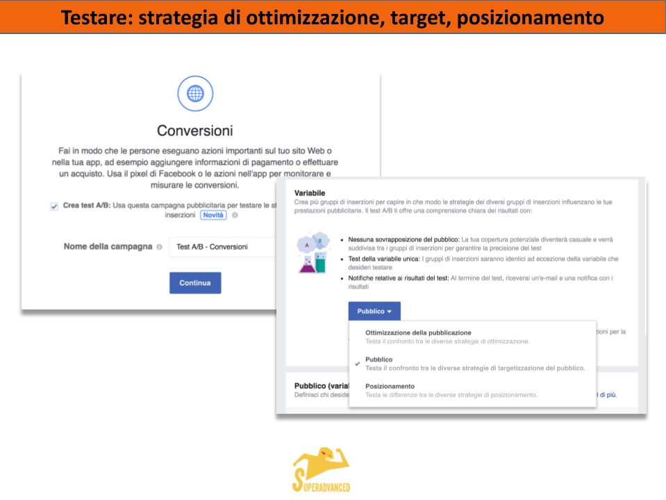 Crea A/B test inserzioni Facebook