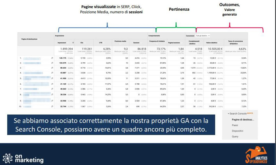 Associare search console e analytics